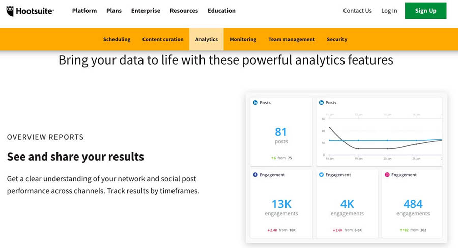 """""""The Hootsuite social media engagement tracking tool."""""""