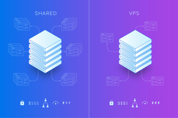 Hosting Made Simple: Shared, VPS, and Dedicated Servers, Oh My! thumbnail