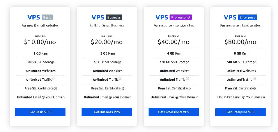 DreamHost VPS pricing plans.