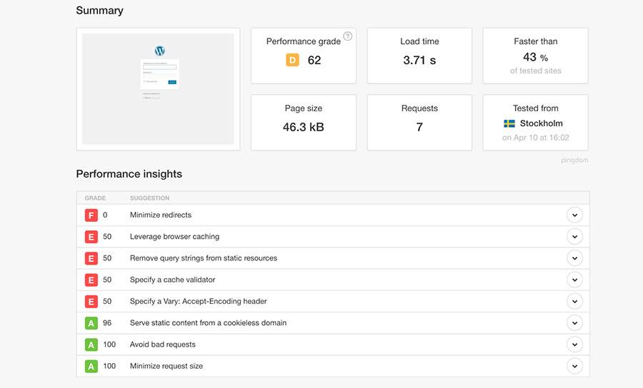 Página con resultados Pingdom