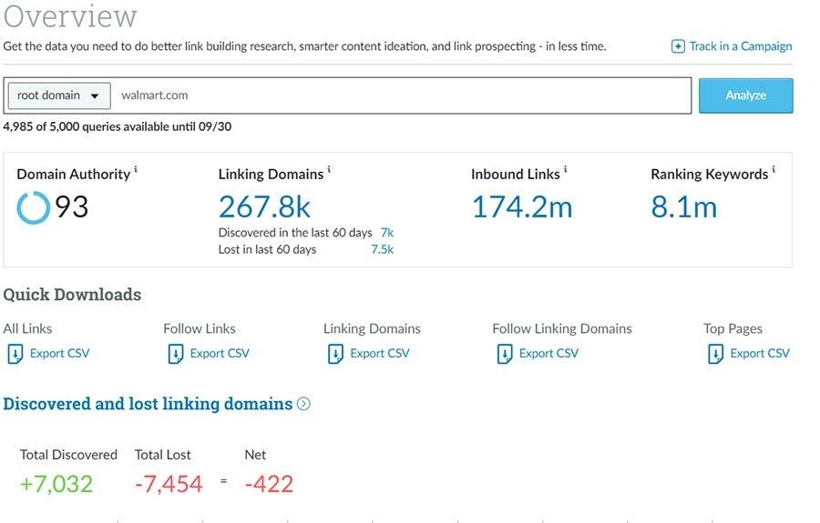 Ejemplo de la vista general de datos de Link Explorer.