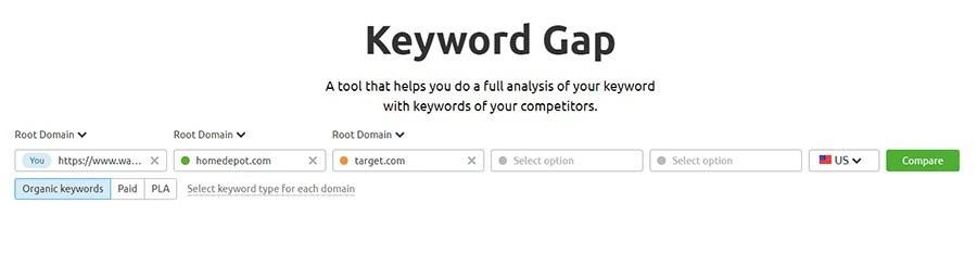 Herramienta Keyword Gap de SEMrush.