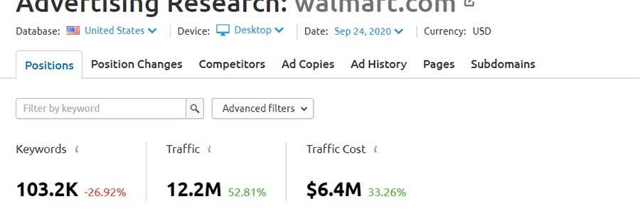 Ejemplo de búsqueda en Advertising Research de SEMrush.