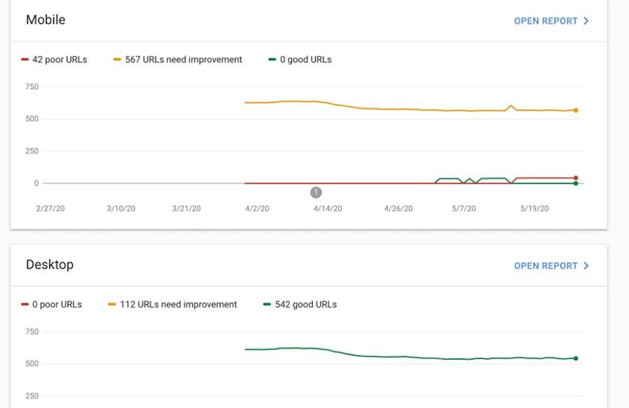Core web vitals in Google Search Console.