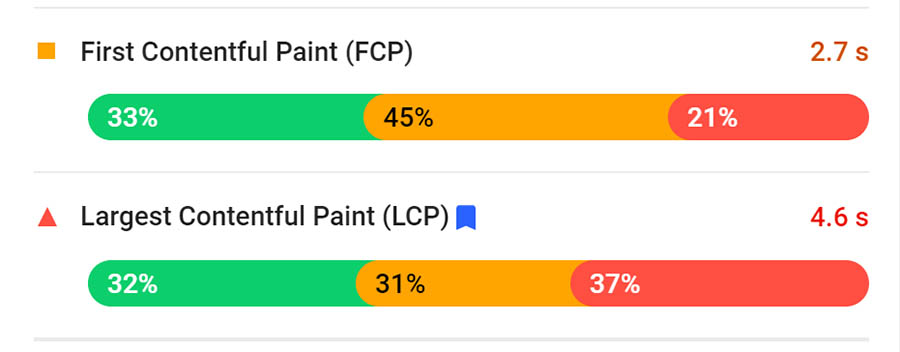 Resultados de PageSpeed Insight mostrando números de FCP y LCP.