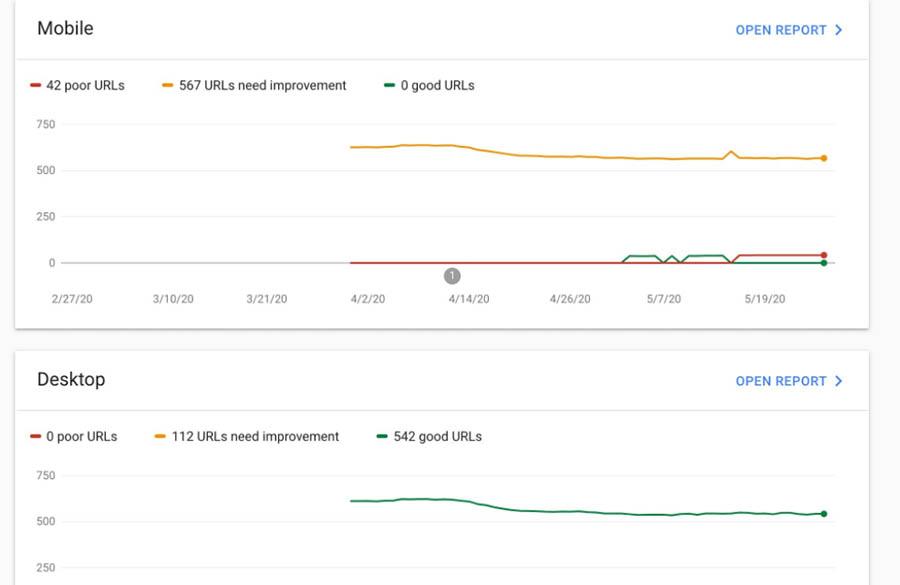 Métricas Web Principales en el Google Search Console.