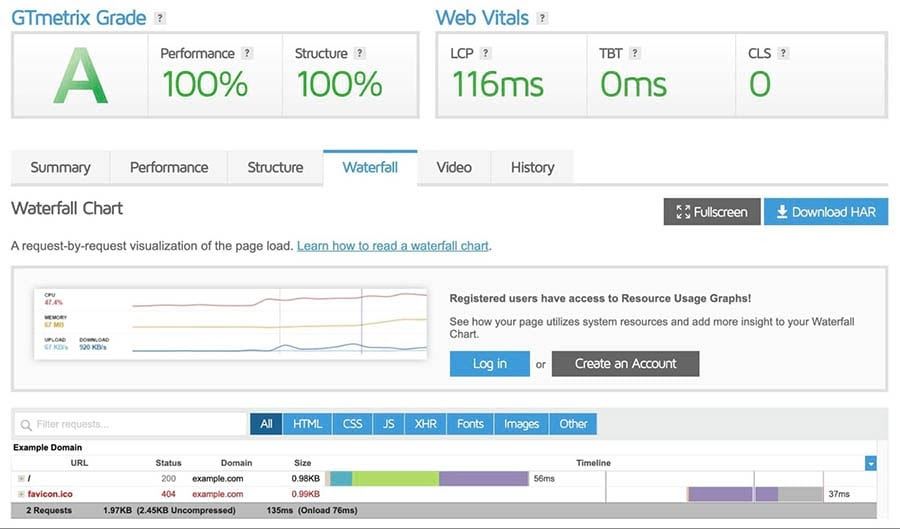 The GTmetrix performance monitoring tool.